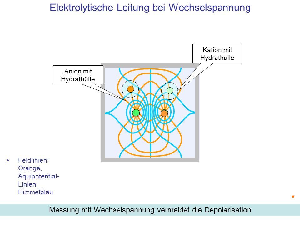 Feldlinien: Orange, Äquipotential- Linien: Himmelblau Elektrolytische Leitung bei Wechselspannung Anion mit Hydrathülle Kation mit Hydrathülle Messung