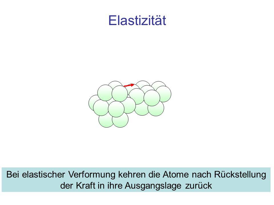 Elastizität Bei elastischer Verformung kehren die Atome nach Rückstellung der Kraft in ihre Ausgangslage zurück