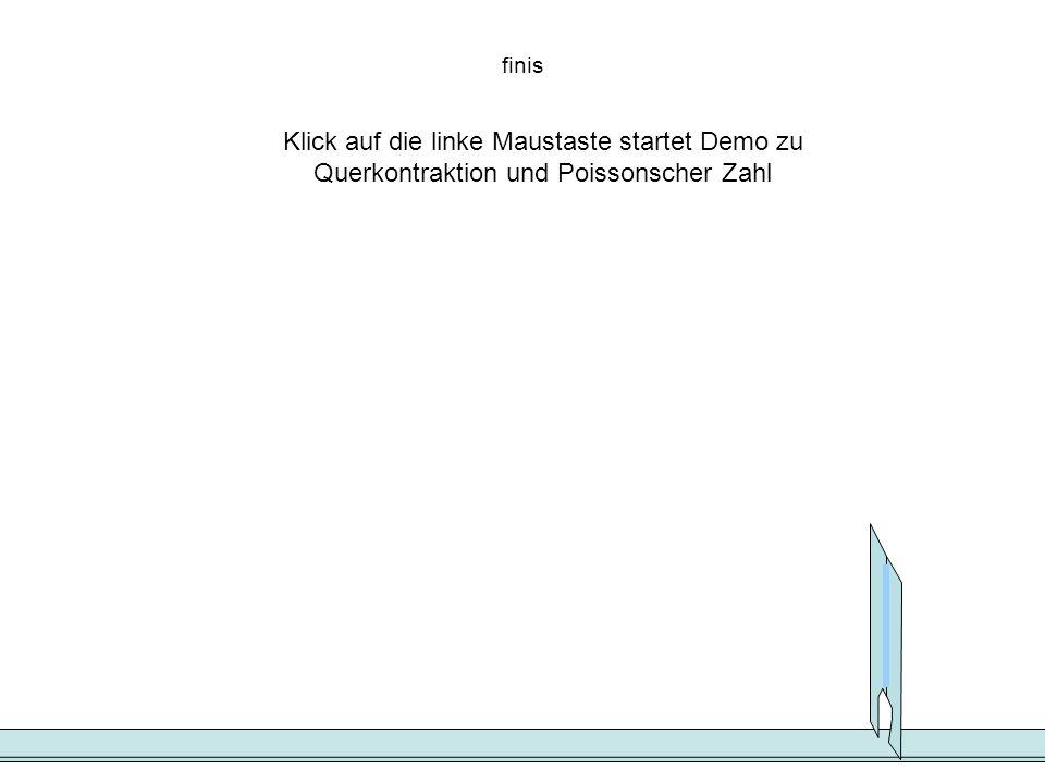 finis Klick auf die linke Maustaste startet Demo zu Querkontraktion und Poissonscher Zahl