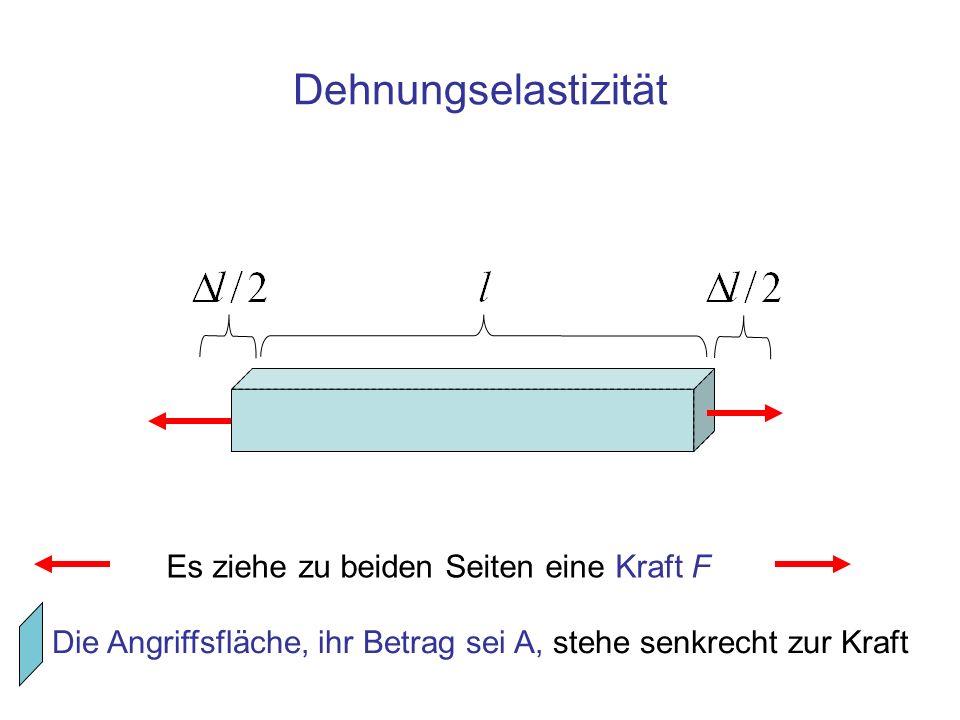 Dehnung eines Stahldrahts bis zur Bruchgrenze Spannung Dehnung Hookescher Bereich Bereich plastischer Verformung
