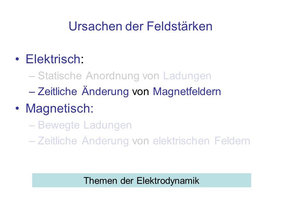 Zusammenfassung Ein zeitlich veränderliches magnetisches Feld erzeugt ein elektrisches Wirbelfeld (Faradaysches Induktionsgesetz) Eds = - d/dt BdA [ V ] Folge: In der leitenden Umrandung einer Fläche wird eine Spannung induziert, wenn sich der magnetische Fluss durch diese Fläche zeitlich ändert Die Lenzsche Regel besagt, das induzierte elektrische Feld ist dem elektrischen Feld der Ursache entgegengerichtet