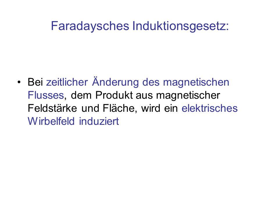 Faradaysches Induktionsgesetz: Bei zeitlicher Änderung des magnetischen Flusses, dem Produkt aus magnetischer Feldstärke und Fläche, wird ein elektris