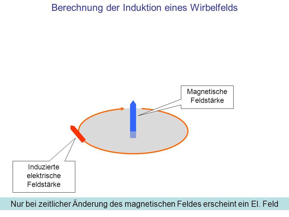 Nur bei zeitlicher Änderung des magnetischen Feldes erscheint ein El. Feld Magnetische Feldstärke Induzierte elektrische Feldstärke Berechnung der Ind