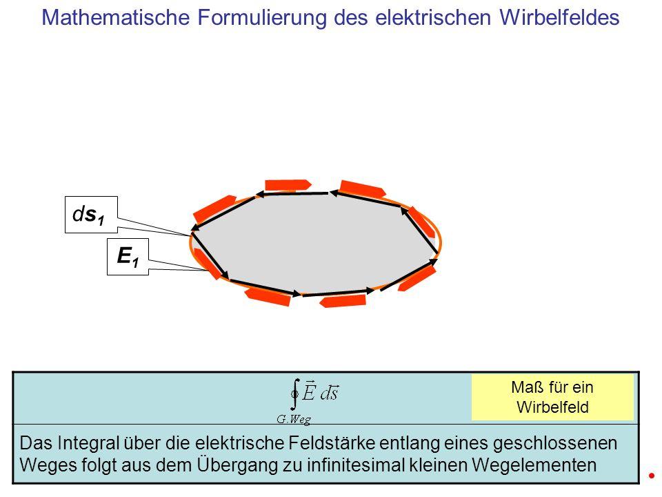 1 V Ein zeitlich veränderlicher magnetischer Fluss erzeugt ein elektrisches Wirbelfeld 1 Vs Magnetischer Fluss Induzierte elektrische Feldstärke Magnetische Feldstärke Induktion eines elektrischen Feldes bei Änderung eines Magnetfelds