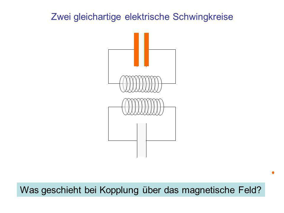 Zwei gleichartige elektrische Schwingkreise Was geschieht bei Kopplung über das magnetische Feld?