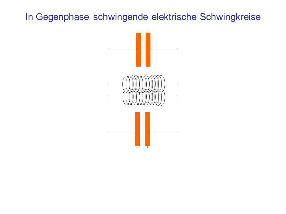 In Gegenphase schwingende elektrische Schwingkreise