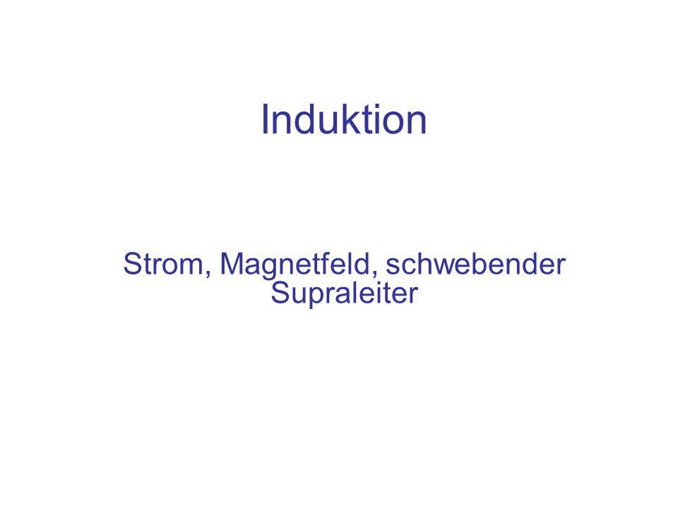 Inhalt Induktion einer elektrischen Spannung Induzierter Strom Induziertes magnetisches Feld Strom ohne Widerstand im Supraleiter