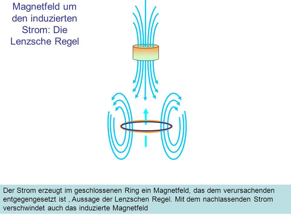 Induktion in einer Supra- leitenden Scheibe (1) Im Supraleiter fließt der induzierte Strom beliebig lang: Sein Magnetfeld hält den ankommenden Magneten auf Distanz und in der Schwebe.