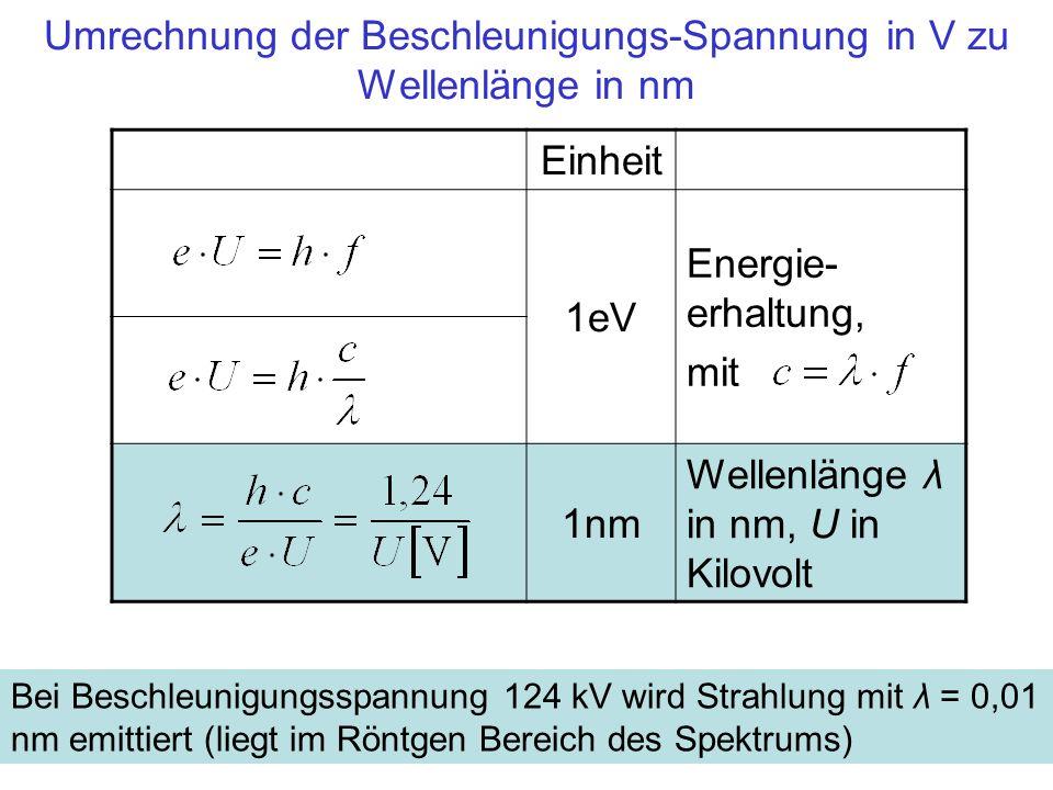 Einheit 1eV Energie- erhaltung, mit 1nm Wellenlänge λ in nm, U in Kilovolt Umrechnung der Beschleunigungs-Spannung in V zu Wellenlänge in nm Bei Besch