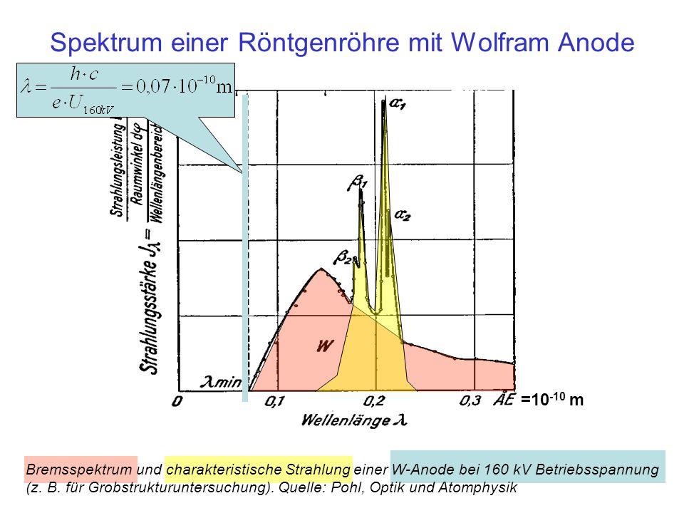 Spektrum einer Röntgenröhre mit Wolfram Anode =10 -10 m Bremsspektrum und charakteristische Strahlung einer W-Anode bei 160 kV Betriebsspannung (z. B.