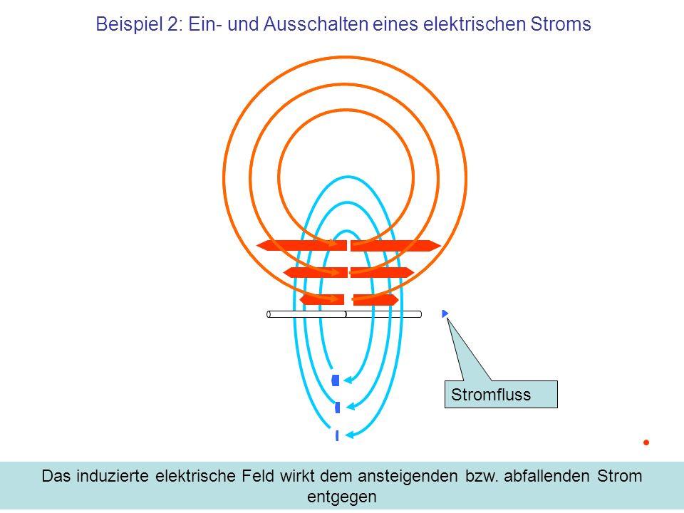 Beispiel 2: Ein- und Ausschalten eines elektrischen Stroms Das induzierte elektrische Feld wirkt dem ansteigenden bzw. abfallenden Strom entgegen Stro