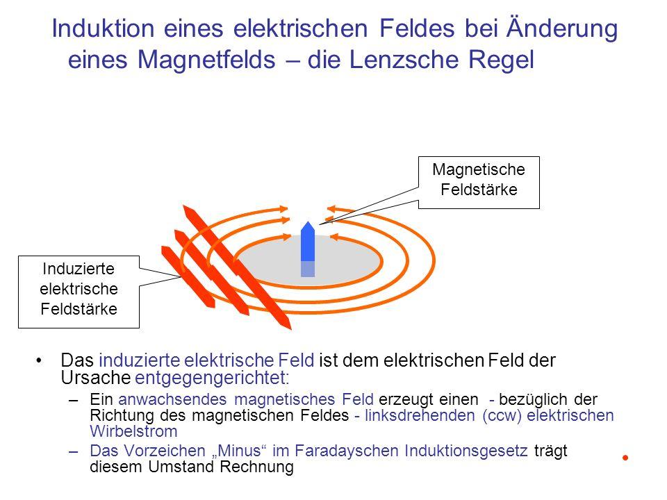 Zusammenfassung Die induzierten Felder sind über ihre zeitlichen Ableitung verknüpft, deshalb gilt: Folgt ein Feld der sin- oder cos- Funktion, dann folgen auch alle durch Induktion verknüpften diesen Funktionen, mit gleicher Frequenz Die Lenzsche Regel besagt, das induzierte elektrische Feld ist seiner Ursache entgegengerichtet –Ist die Ursache Feld Aufbau, dann steht das induzierte Feld dem aufbauenden entgegen –Ist die Ursache Einschalten eines Stroms, dann steht das induzierte Feld dem ansteigenden Stromfluss entgegen