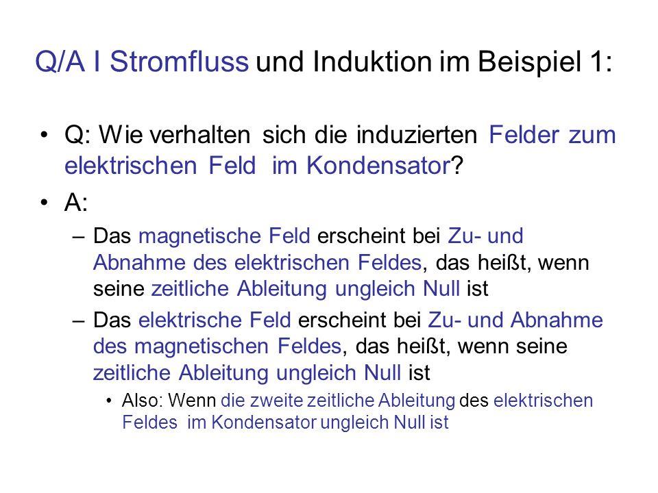 Q: Wie verhalten sich die induzierten Felder zum elektrischen Feld im Kondensator? A: –Das magnetische Feld erscheint bei Zu- und Abnahme des elektris