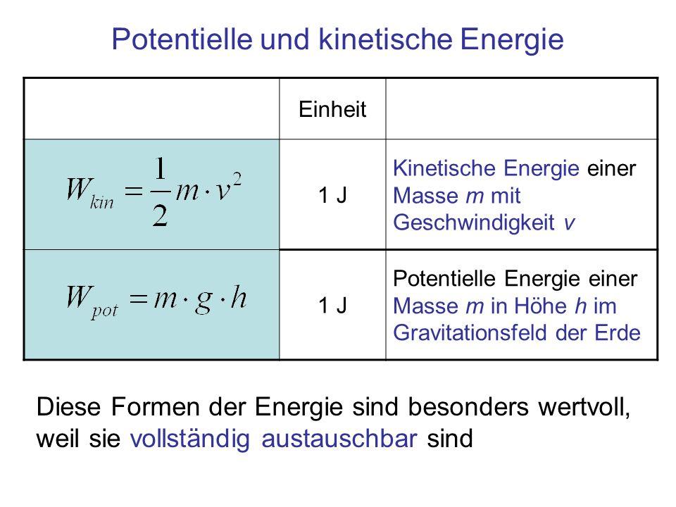 Potentielle und kinetische Energie Einheit 1 J Kinetische Energie einer Masse m mit Geschwindigkeit v 1 J Potentielle Energie einer Masse m in Höhe h