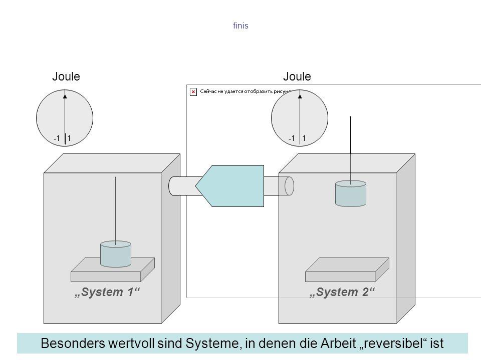 finis System 1System 2 Joule 1 Joule 1 Besonders wertvoll sind Systeme, in denen die Arbeit reversibel ist