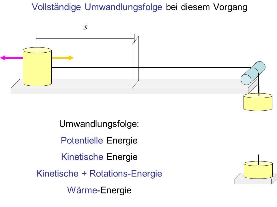 Vollständige Umwandlungsfolge bei diesem Vorgang Umwandlungsfolge: Potentielle Energie Kinetische Energie Kinetische + Rotations-Energie Wärme-Energie