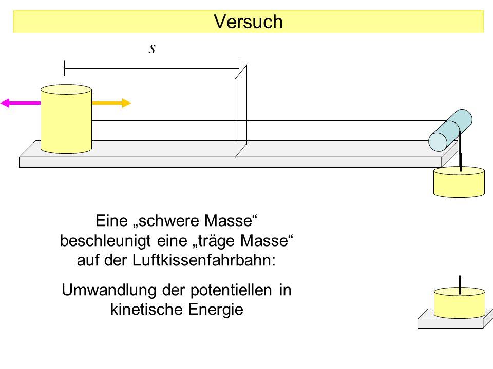 Versuch Eine schwere Masse beschleunigt eine träge Masse auf der Luftkissenfahrbahn: Umwandlung der potentiellen in kinetische Energie