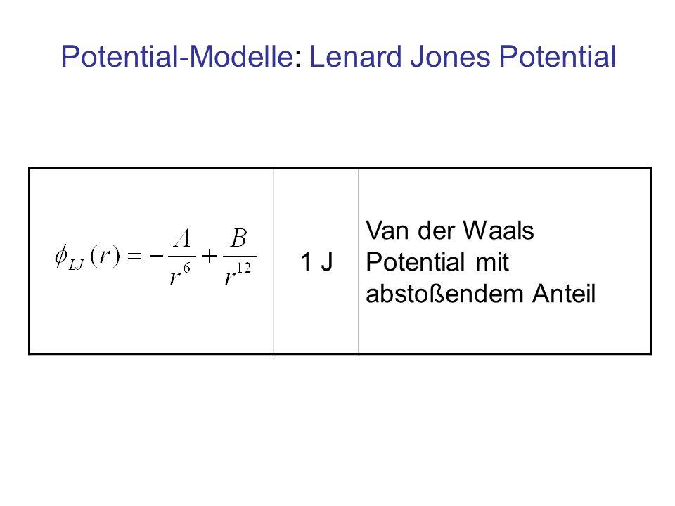 Potential-Modelle: Lenard Jones Potential 1 J Van der Waals Potential mit abstoßendem Anteil