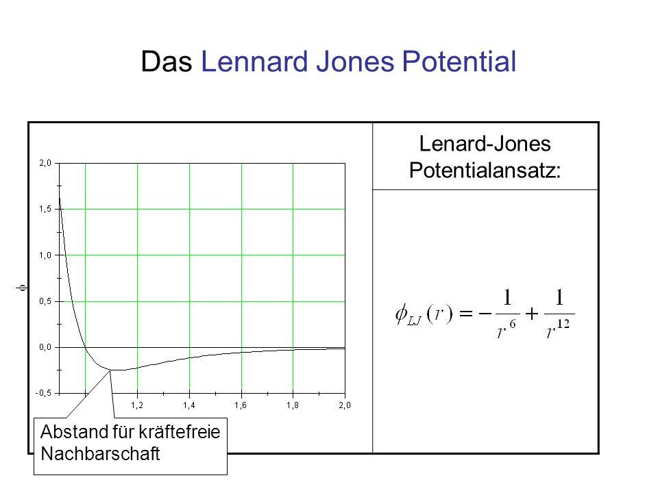 Das Lennard Jones Potential Lenard-Jones Potentialansatz: Abstand für kräftefreie Nachbarschaft