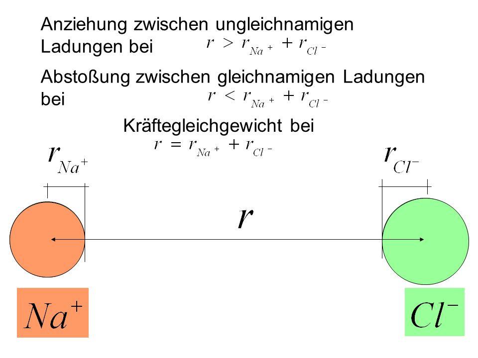 Anziehung zwischen ungleichnamigen Ladungen bei Abstoßung zwischen gleichnamigen Ladungen bei Kräftegleichgewicht bei