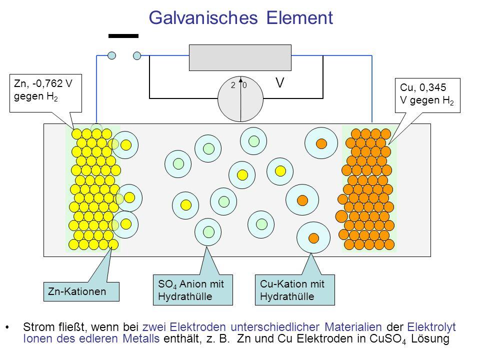 Galvanisches Element Strom fließt, wenn bei zwei Elektroden unterschiedlicher Materialien der Elektrolyt Ionen des edleren Metalls enthält, z. B. Zn u