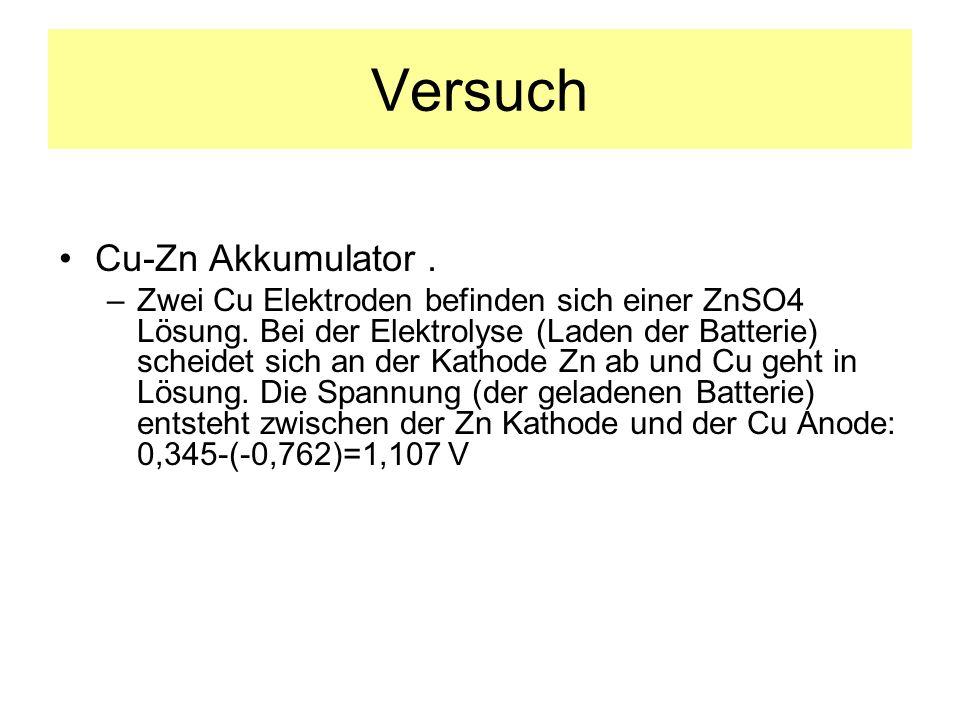 Versuch Cu-Zn Akkumulator. –Zwei Cu Elektroden befinden sich einer ZnSO4 Lösung. Bei der Elektrolyse (Laden der Batterie) scheidet sich an der Kathode