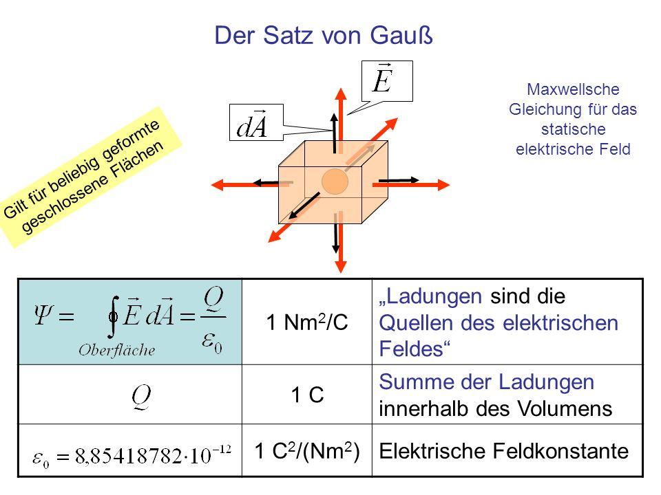 Ladungen sind die Quellen des elektrischen Feldes 1 C Summe der Ladungen innerhalb des Volumens 1 C 2 /(Nm 2 )Elektrische Feldkonstante Der Satz von G
