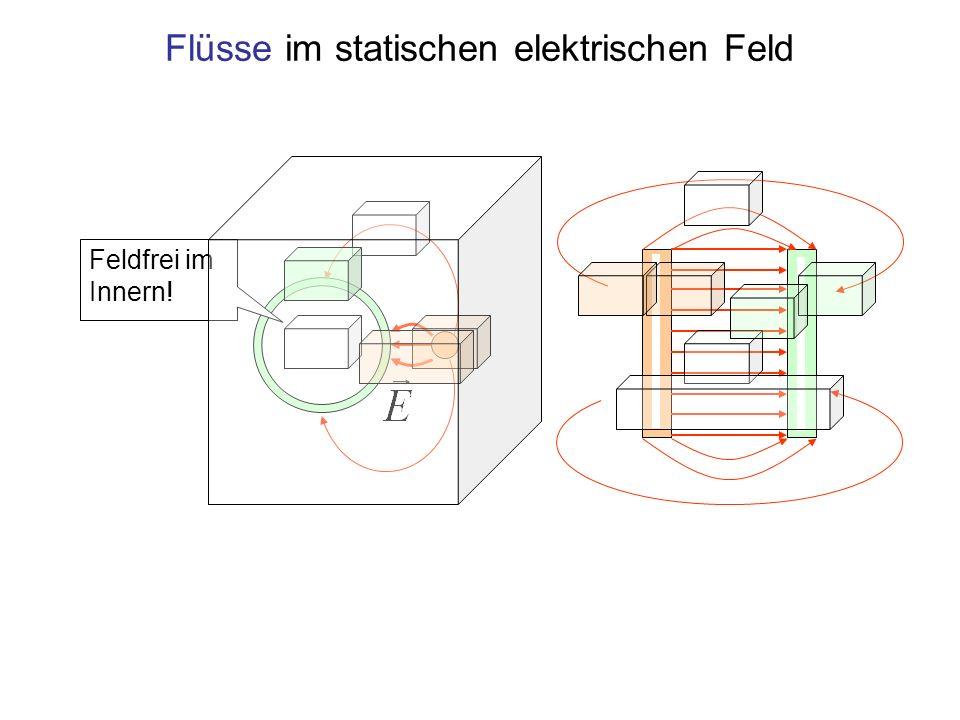 Feldfrei im Innern! Flüsse im statischen elektrischen Feld