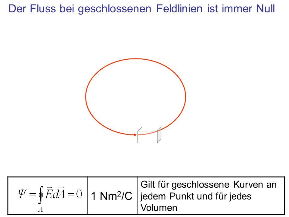 1 Nm 2 /C Gilt für geschlossene Kurven an jedem Punkt und für jedes Volumen Der Fluss bei geschlossenen Feldlinien ist immer Null