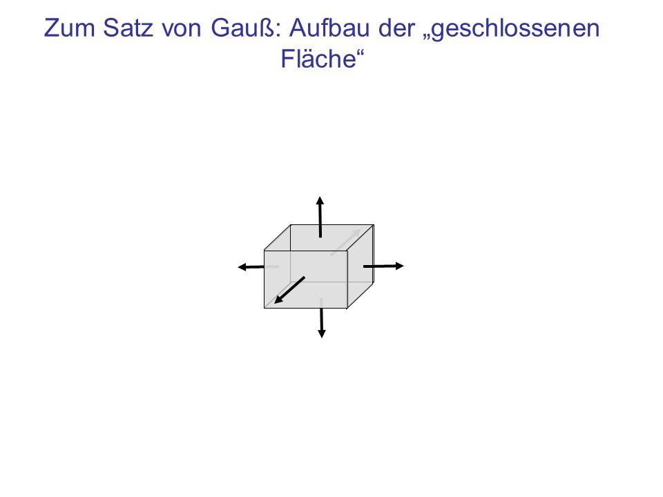 Der Satz von Gauß: Verknüpfung von Feldstärke, Raum und Ladung Wenn die geschlossene Fläche keine Ladung umschließt, dann addieren sich die Flüsse zu Null