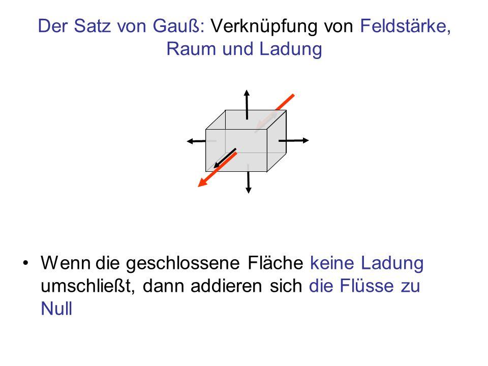 Der Satz von Gauß: Verknüpfung von Feldstärke, Raum und Ladung Wenn die geschlossene Fläche keine Ladung umschließt, dann addieren sich die Flüsse zu
