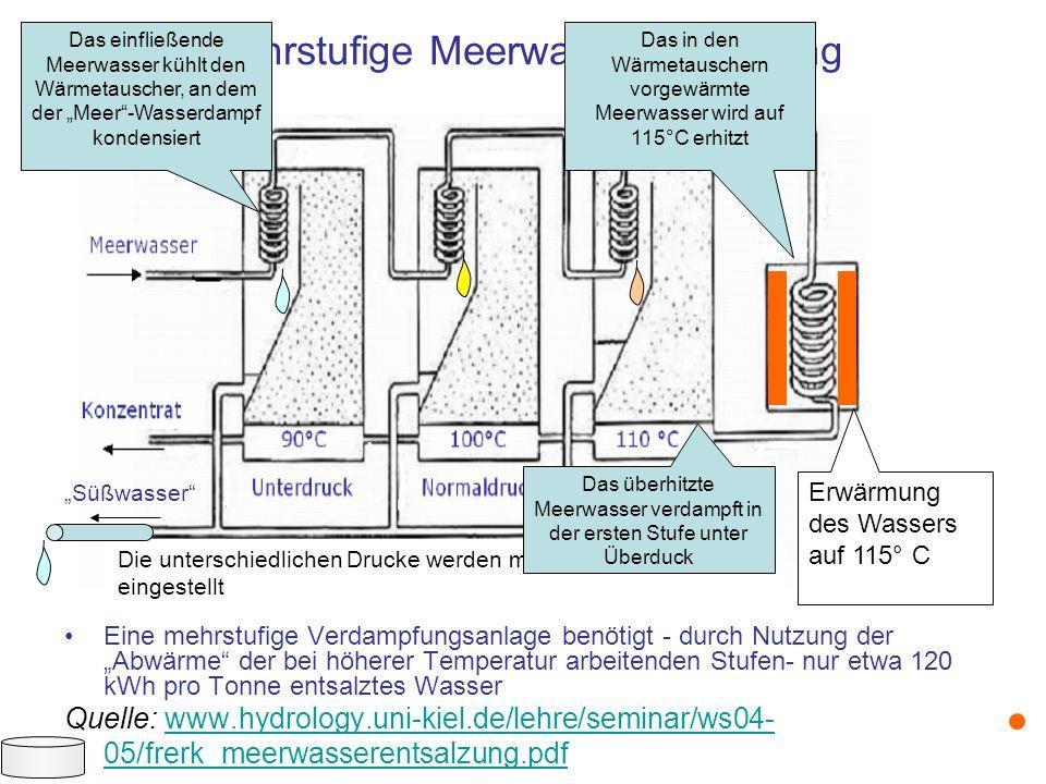 Mehrstufige Meerwasserentsalzung Eine mehrstufige Verdampfungsanlage benötigt - durch Nutzung der Abwärme der bei höherer Temperatur arbeitenden Stufe