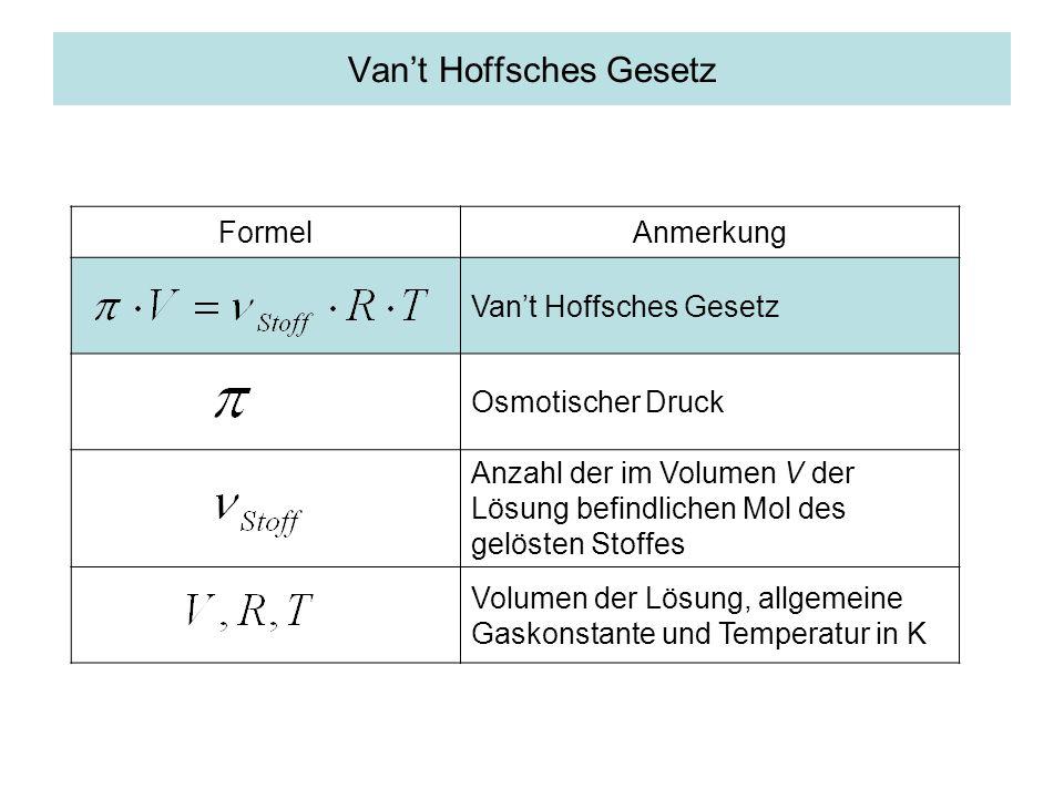 FormelAnmerkung Vant Hoffsches Gesetz Osmotischer Druck Anzahl der im Volumen V der Lösung befindlichen Mol des gelösten Stoffes Volumen der Lösung, a