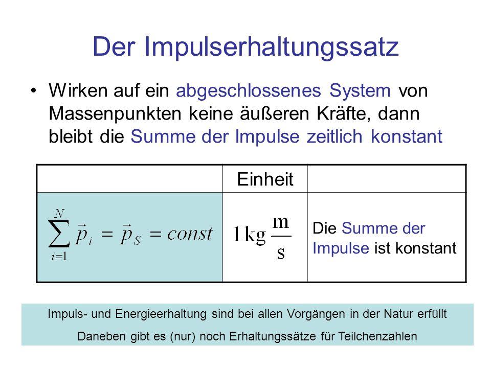 Der Impulserhaltungssatz Wirken auf ein abgeschlossenes System von Massenpunkten keine äußeren Kräfte, dann bleibt die Summe der Impulse zeitlich konstant Einheit Die Summe der Impulse ist konstant Impuls- und Energieerhaltung sind bei allen Vorgängen in der Natur erfüllt Daneben gibt es (nur) noch Erhaltungssätze für Teilchenzahlen