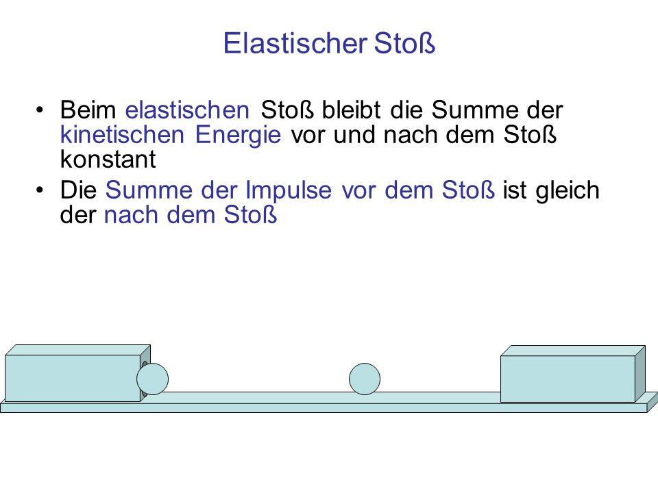 Elastischer Stoß Beim elastischen Stoß bleibt die Summe der kinetischen Energie vor und nach dem Stoß konstant Die Summe der Impulse vor dem Stoß ist gleich der nach dem Stoß