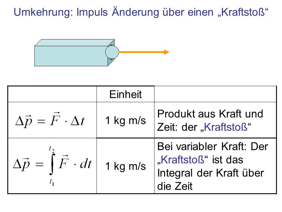 Umkehrung: Impuls Änderung über einen Kraftstoß Einheit 1 kg m/s Produkt aus Kraft und Zeit: der Kraftstoß 1 kg m/s Bei variabler Kraft: DerKraftstoß ist das Integral der Kraft über die Zeit