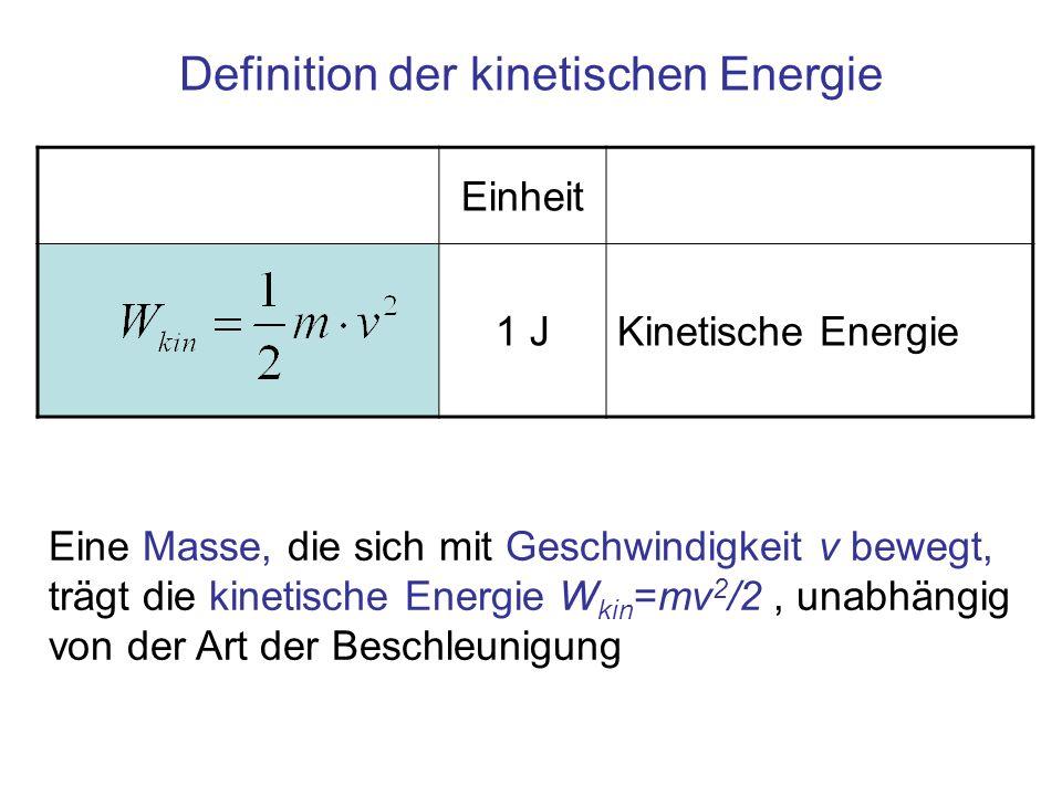 Definition der kinetischen Energie Einheit 1 JKinetische Energie Eine Masse, die sich mit Geschwindigkeit v bewegt, trägt die kinetische Energie W kin =mv 2 /2, unabhängig von der Art der Beschleunigung
