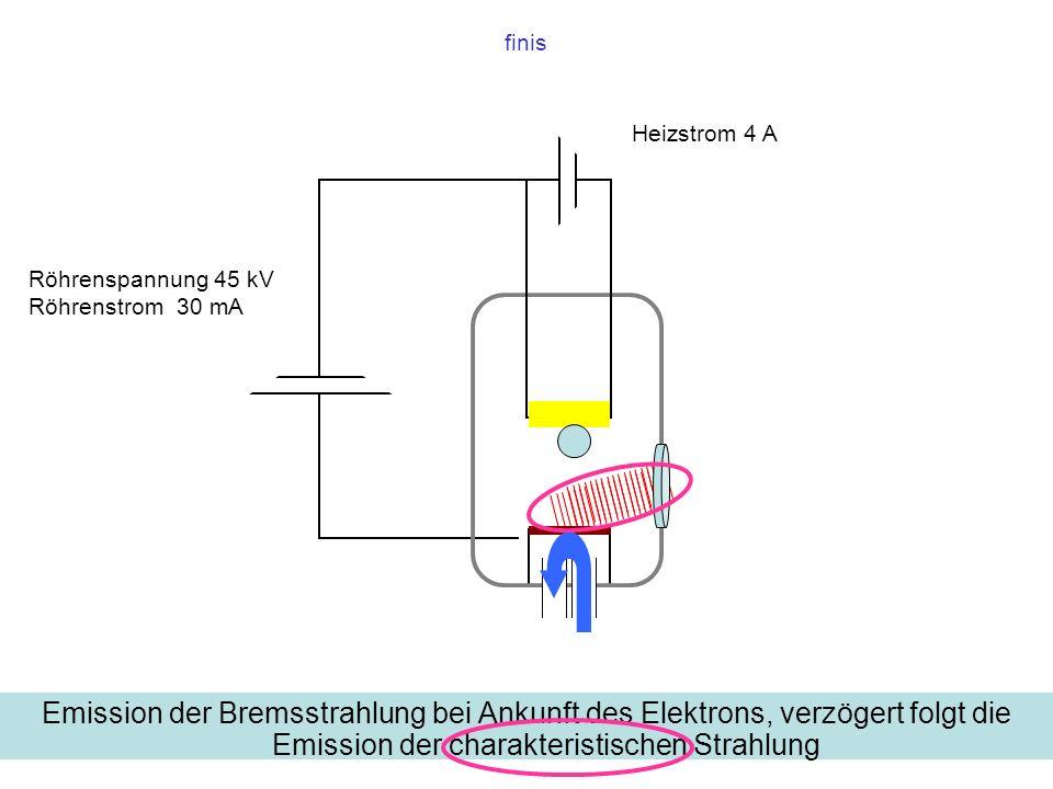 finis Heizstrom 4 A Röhrenspannung 45 kV Röhrenstrom 30 mA Emission der Bremsstrahlung bei Ankunft des Elektrons, verzögert folgt die Emission der cha