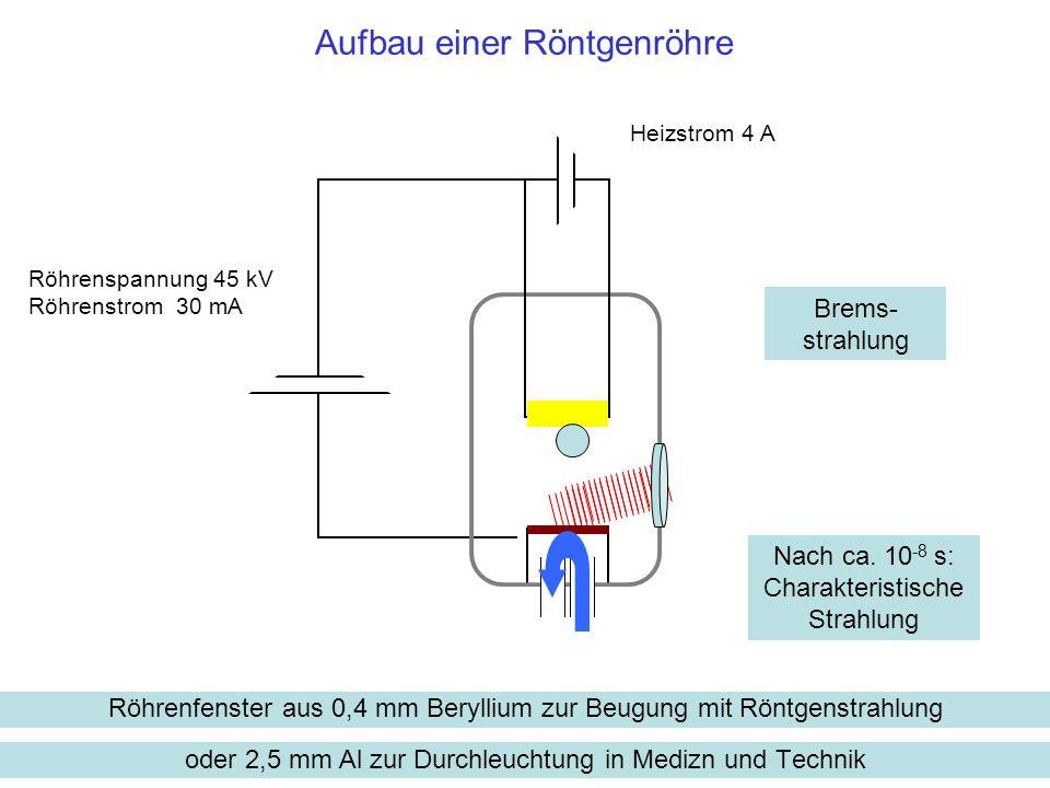 Aufbau einer Röntgenröhre Heizstrom 4 A Brems- strahlung Nach ca. 10 -8 s: Charakteristische Strahlung Röhrenspannung 45 kV Röhrenstrom 30 mA oder 2,5