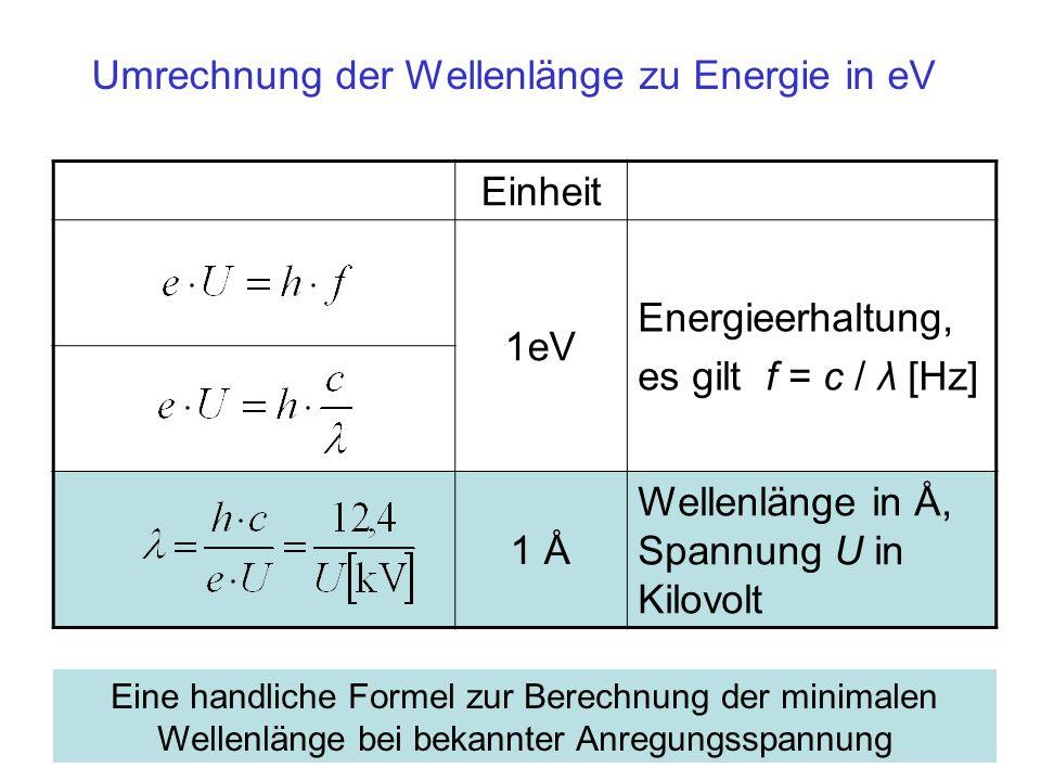 Einheit 1eV Energieerhaltung, es gilt f = c / λ [Hz] 1 Å Wellenlänge in Å, Spannung U in Kilovolt Umrechnung der Wellenlänge zu Energie in eV Eine han