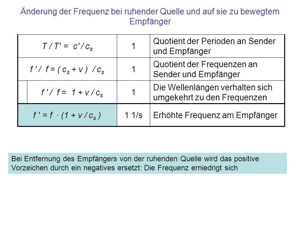 Änderung der Frequenz bei ruhender Quelle und auf sie zu bewegtem Empfänger T / T' = c' / c s 1 Quotient der Perioden an Sender und Empfänger f ' / f
