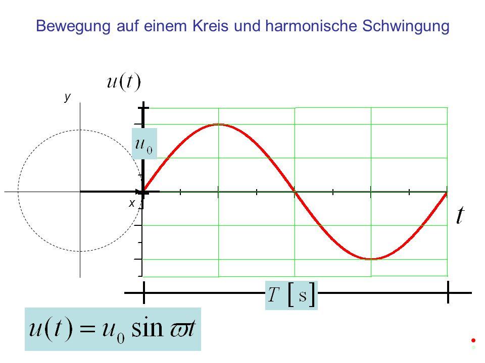 Größe Si-Einheit ZeichenNameDefinition Elek- trische Strom- stärke AAmpere Die Stromstärke in zwei parallel zueinander angebrachten Leitern im Abstand von 1m beträgt 1 A, wenn die Ströme, bezogen auf die Länge 1m, die Kraft 2.