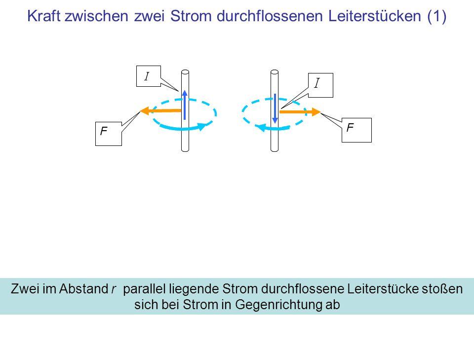 Kraft zwischen zwei Strom durchflossenen Leiterstücken (2) Zwei im Abstand r parallel liegende Strom durchflossene Leiterstückeziehen sich bei Strom in Gleichrichtung an F F F F