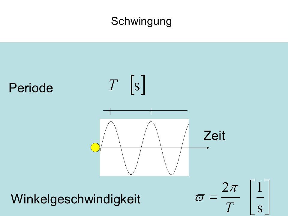 Schwingung Periode Winkelgeschwindigkeit Zeit