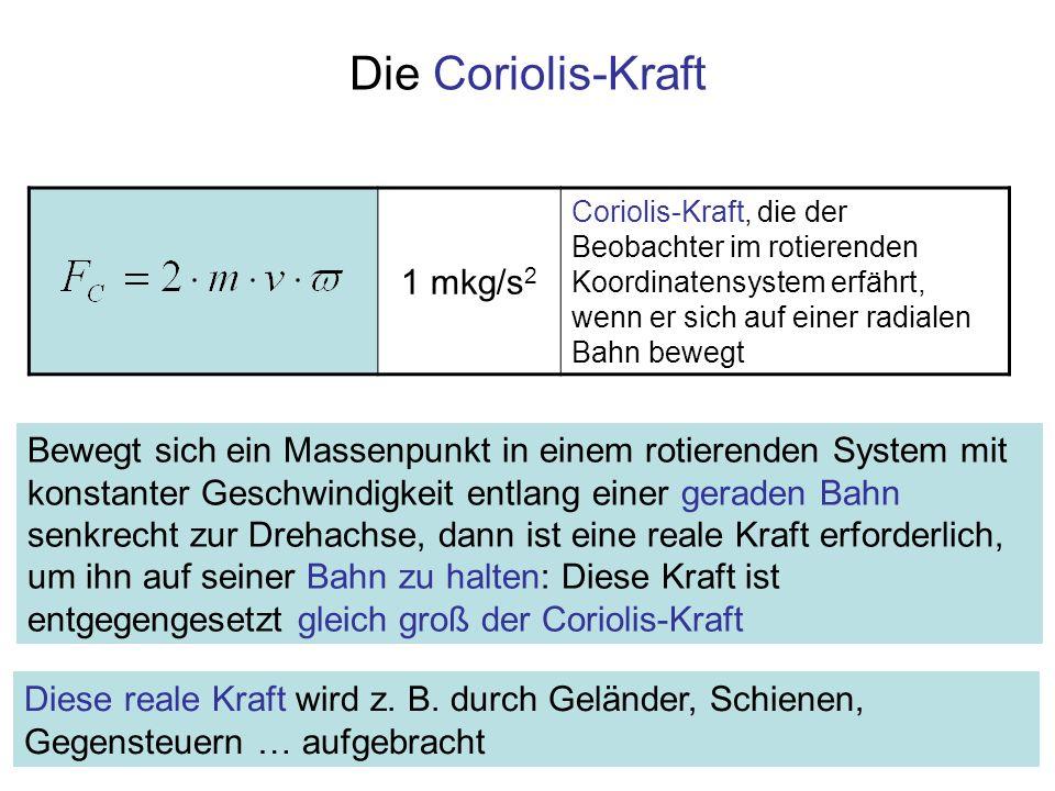 Die Coriolis-Kraft 1 mkg/s 2 Coriolis-Kraft, die der Beobachter im rotierenden Koordinatensystem erfährt, wenn er sich auf einer radialen Bahn bewegt.