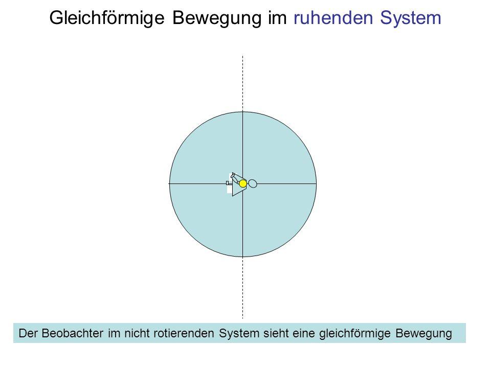 Gleichförmige Bewegung im ruhenden System Der Beobachter im nicht rotierenden System sieht eine gleichförmige Bewegung
