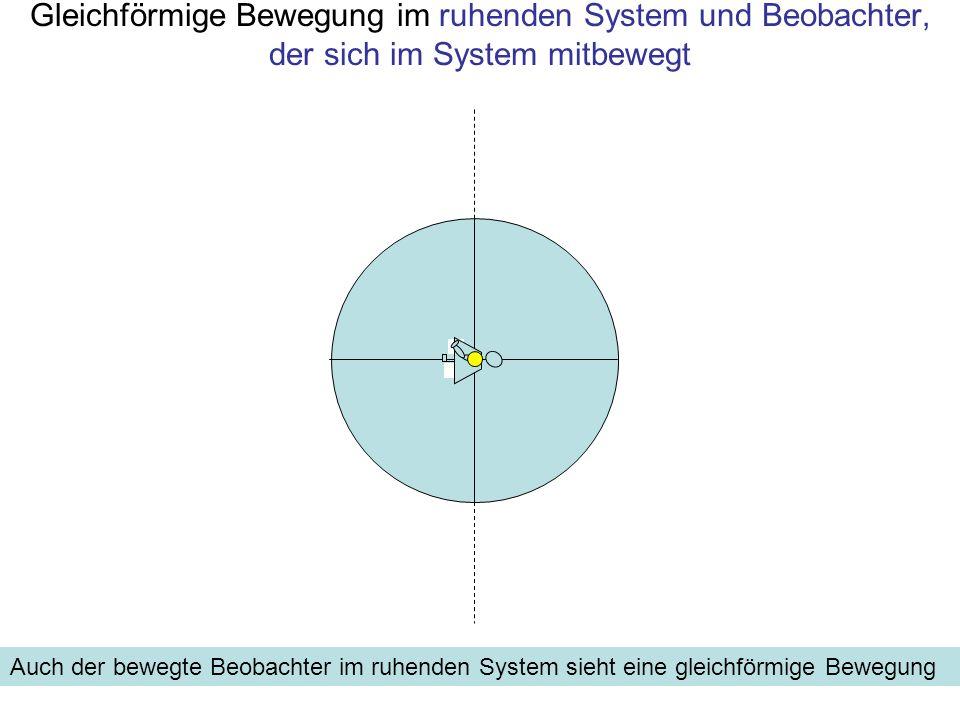Gleichförmige Bewegung im ruhenden System und Beobachter, der sich im System mitbewegt Auch der bewegte Beobachter im ruhenden System sieht eine gleic
