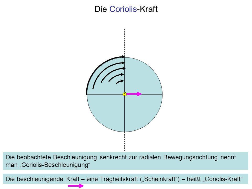 Die Coriolis-Kraft Die beobachtete Beschleunigung senkrecht zur radialen Bewegungsrichtung nennt man Coriolis-Beschleunigung Die beschleunigende Kraft