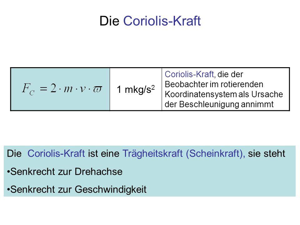 Die Coriolis-Kraft 1 mkg/s 2 Coriolis-Kraft, die der Beobachter im rotierenden Koordinatensystem als Ursache der Beschleunigung annimmt. Die Coriolis-