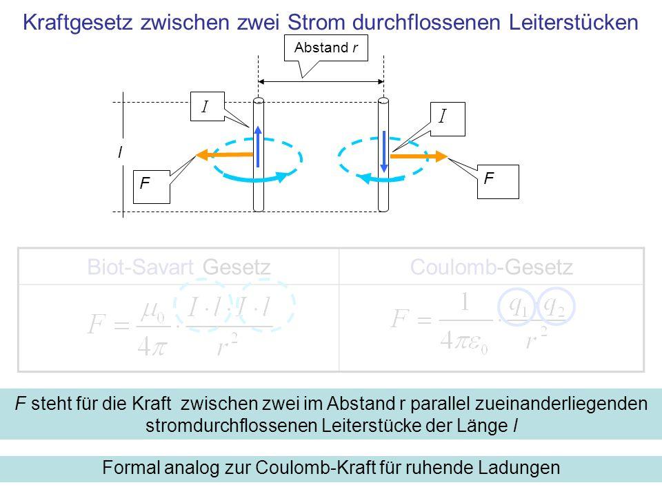 Kraft zwischen zwei Strom durchflossenen Leiterstücken Ziehen sich bei Strom in Gleichrichtung an Zwei im Abstand r parallel zueinanderliegende stromdurchflossene Leiterstücke stoßen sich bei Strom in Gegenrichtung ab F F F F